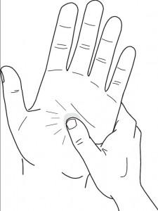Masaż obszaru odpowiadającego pępkowi przy prowadzeniu reanimacji w standardowym systemie odpowiadającym Su Jok na dłoni